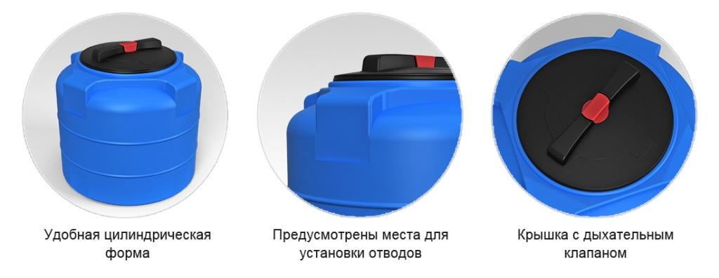 Емкость пластиковая 2000 л.