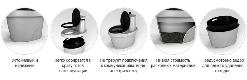 Преимущества торфяного туалета «Rostok»
