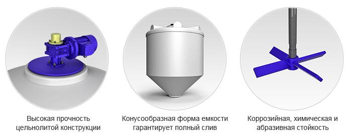 Мешалка для емкости ФМ 1000