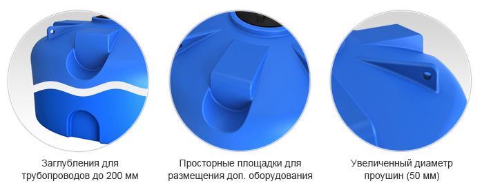 Емкость TR 5000 литров пластиковая