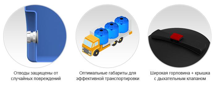 Емкость TR 5000 литров пластиковая обзор