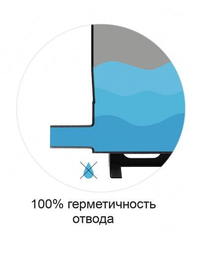100% герметичность отвода
